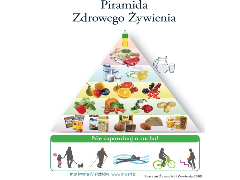 mgr Iwona Wierzbicka, www.ajwen.pl