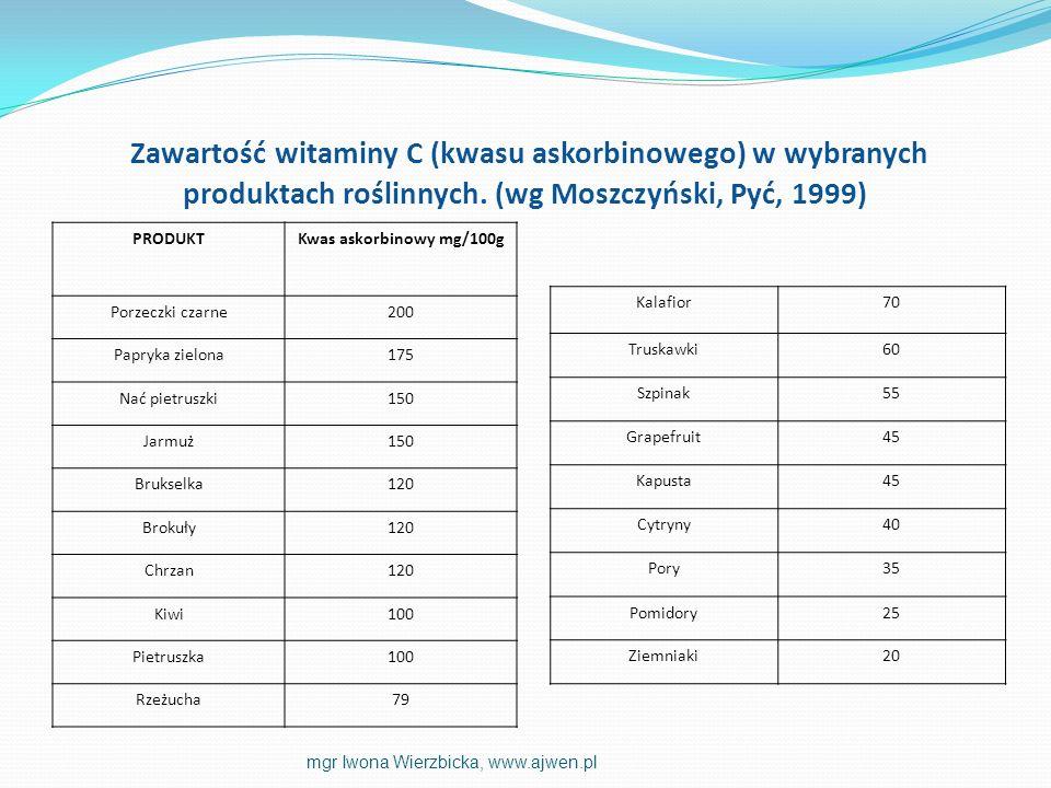 Zawartość witaminy C (kwasu askorbinowego) w wybranych produktach roślinnych. (wg Moszczyński, Pyć, 1999)