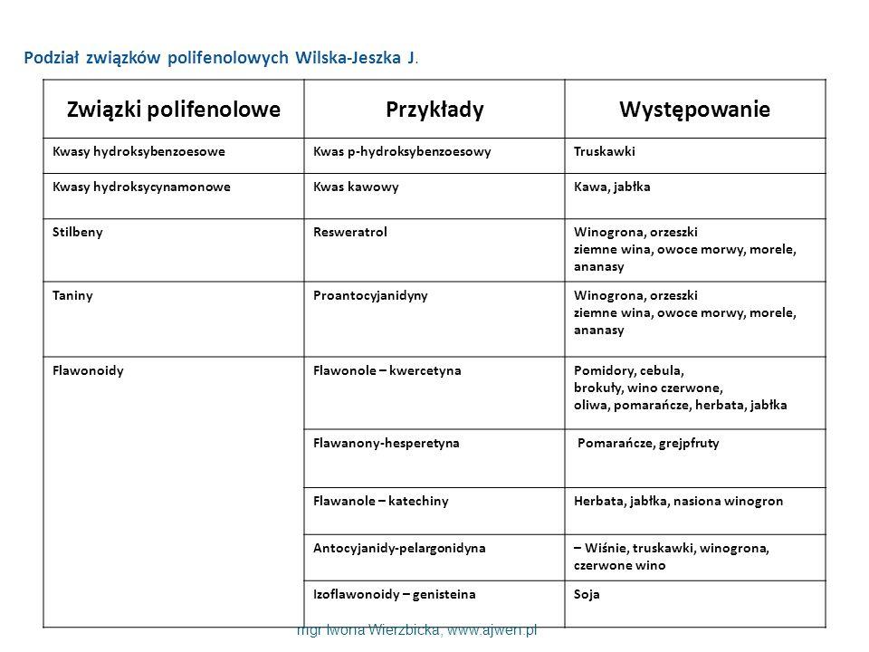 Podział związków polifenolowych Wilska-Jeszka J.