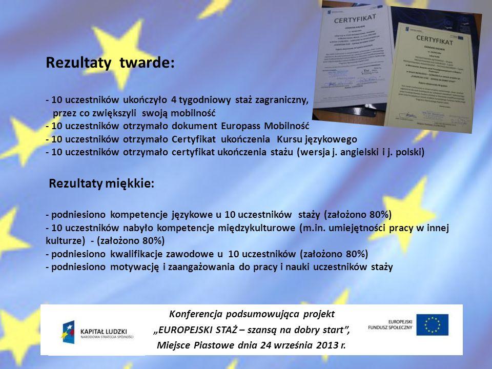 Rezultaty twarde: - 10 uczestników ukończyło 4 tygodniowy staż zagraniczny, przez co zwiększyli swoją mobilność - 10 uczestników otrzymało dokument Europass Mobilność - 10 uczestników otrzymało Certyfikat ukończenia Kursu językowego - 10 uczestników otrzymało certyfikat ukończenia stażu (wersja j. angielski i j. polski) Rezultaty miękkie: - podniesiono kompetencje językowe u 10 uczestników staży (założono 80%) - 10 uczestników nabyło kompetencje międzykulturowe (m.in. umiejętności pracy w innej kulturze) - (założono 80%) - podniesiono kwalifikacje zawodowe u 10 uczestników (założono 80%) - podniesiono motywację i zaangażowania do pracy i nauki uczestników staży