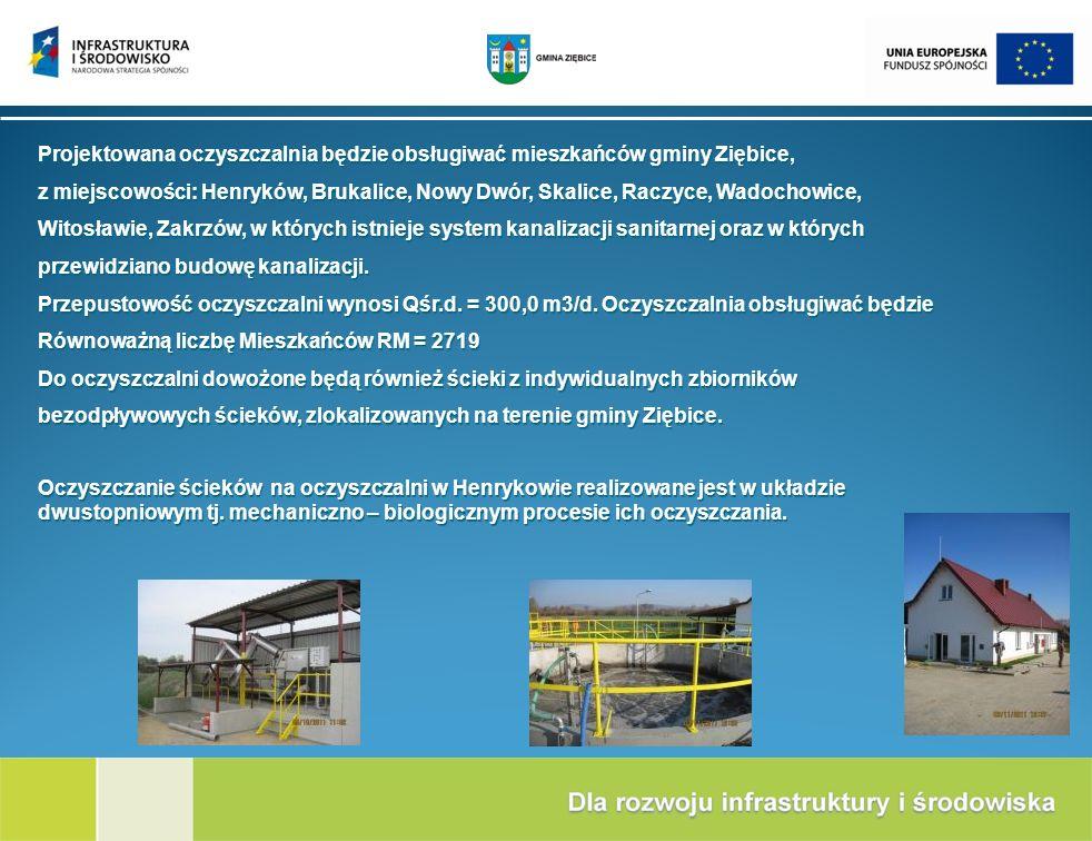 Projektowana oczyszczalnia będzie obsługiwać mieszkańców gminy Ziębice, z miejscowości: Henryków, Brukalice, Nowy Dwór, Skalice, Raczyce, Wadochowice, Witosławie, Zakrzów, w których istnieje system kanalizacji sanitarnej oraz w których przewidziano budowę kanalizacji.