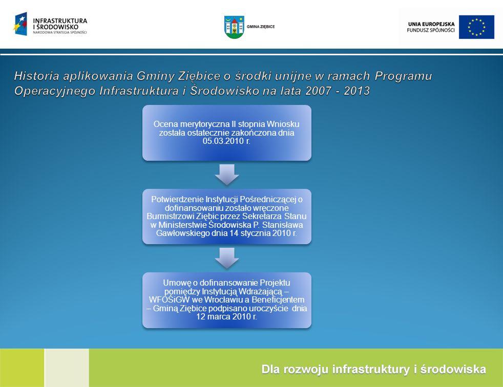 Historia aplikowania Gminy Ziębice o środki unijne w ramach Programu Operacyjnego Infrastruktura i Środowisko na lata 2007 - 2013