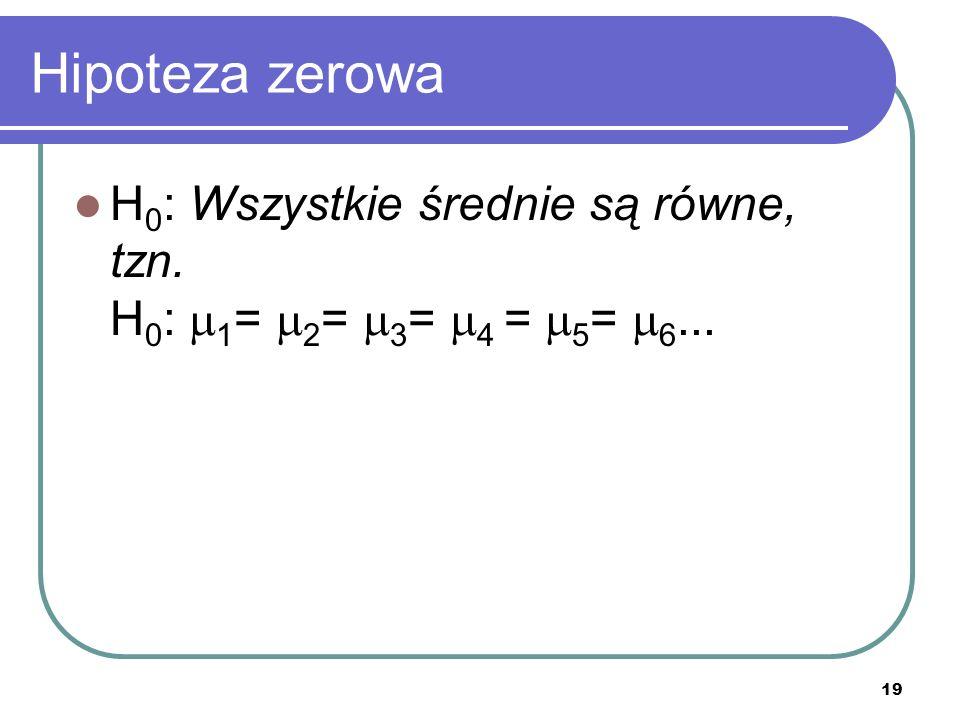 Hipoteza zerowa H0: Wszystkie średnie są równe, tzn. H0: 1= 2= 3= 4 = 5= 6...