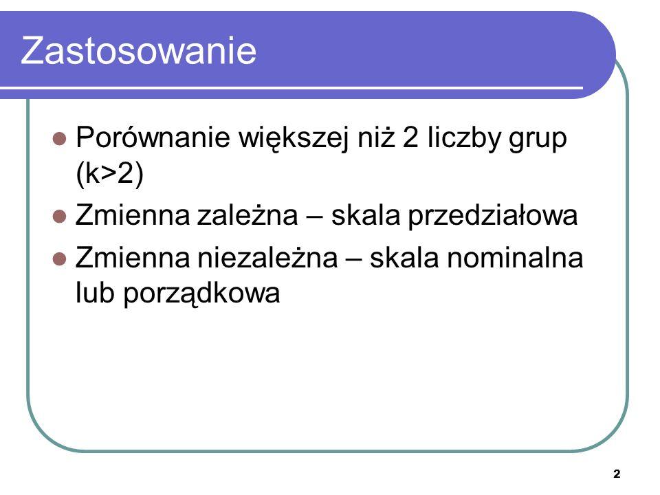 Zastosowanie Porównanie większej niż 2 liczby grup (k>2)