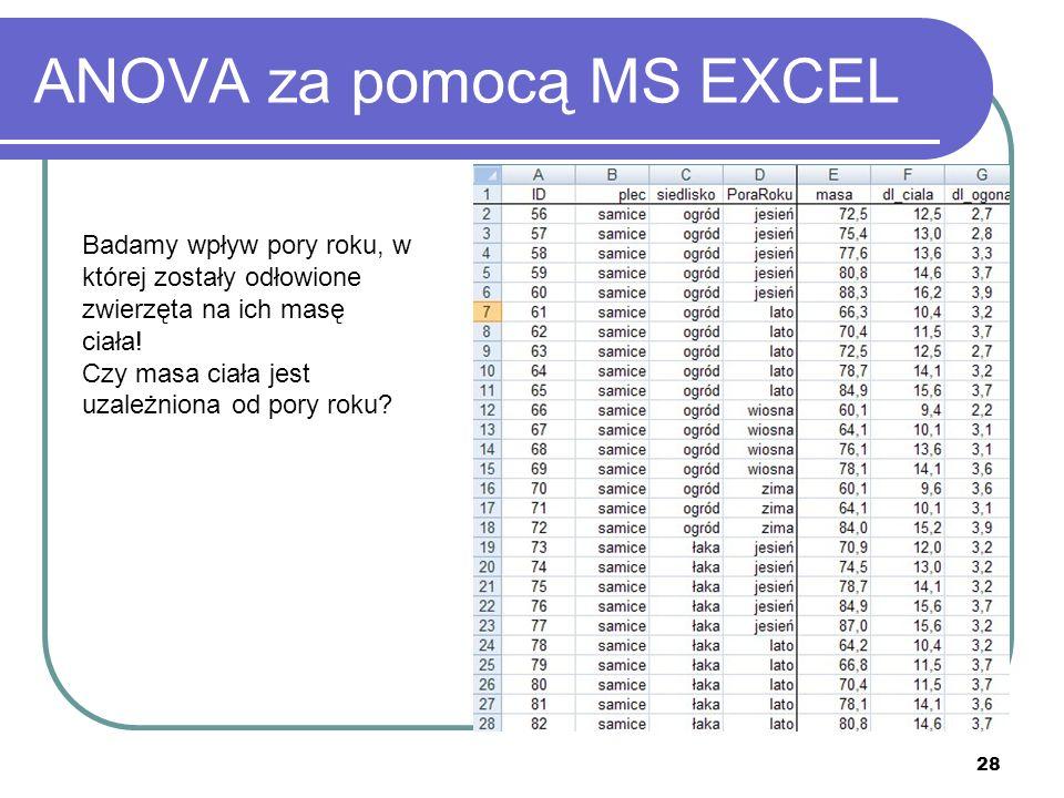 ANOVA za pomocą MS EXCEL