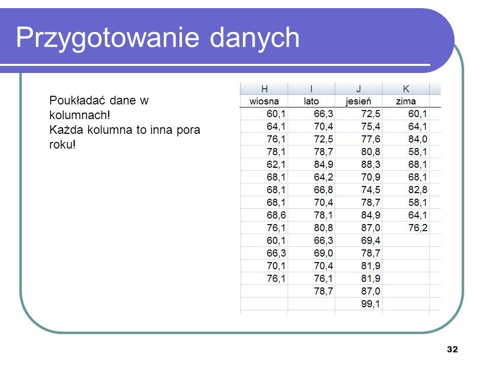 Przygotowanie danych Poukładać dane w kolumnach!