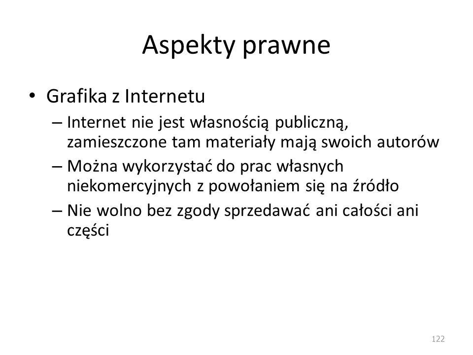 Aspekty prawne Grafika z Internetu