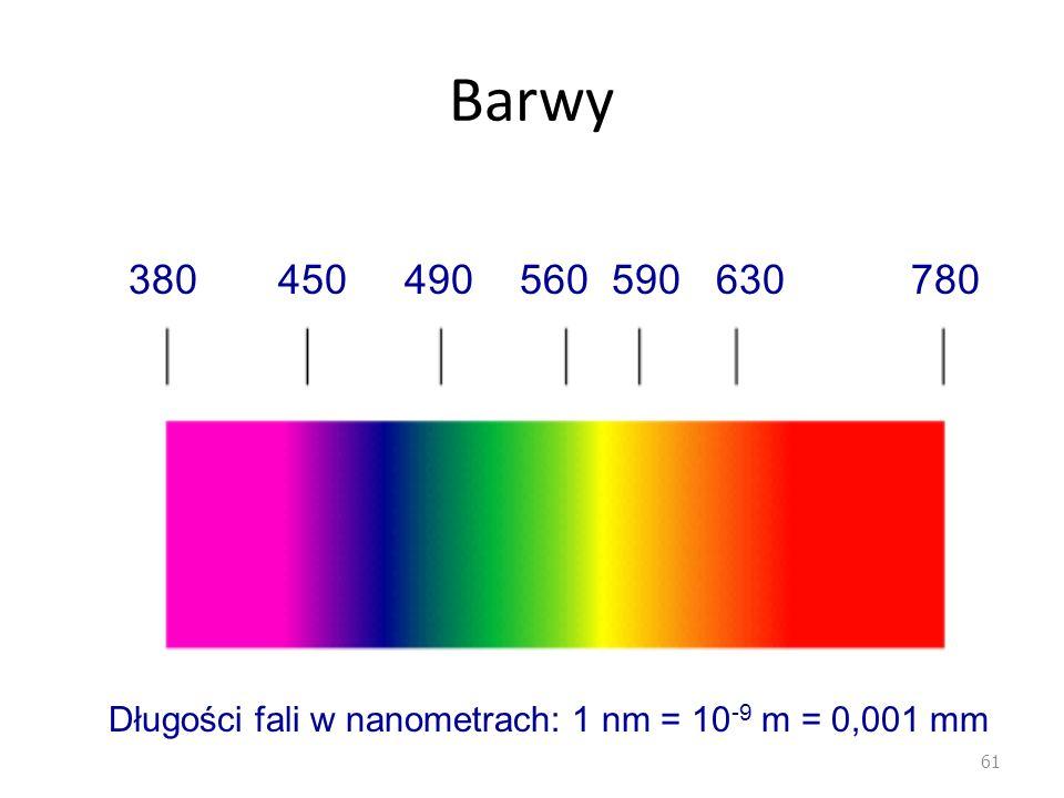 Barwy 380 450 490 560 590 630 780.