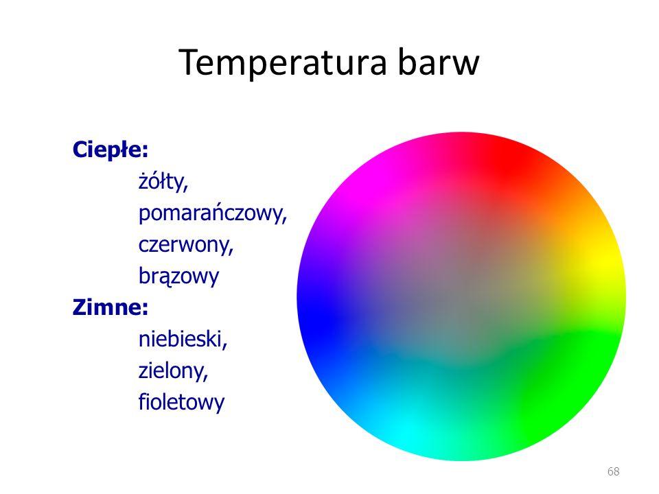 Temperatura barw Ciepłe: żółty, pomarańczowy, czerwony, brązowy Zimne: