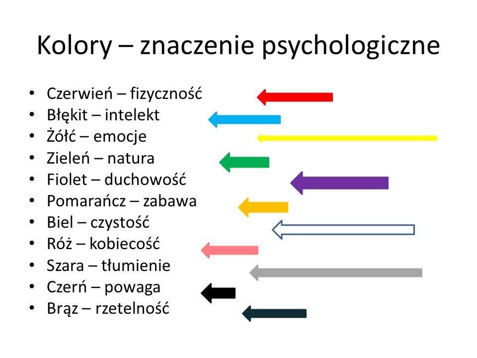 Kolory – znaczenie psychologiczne