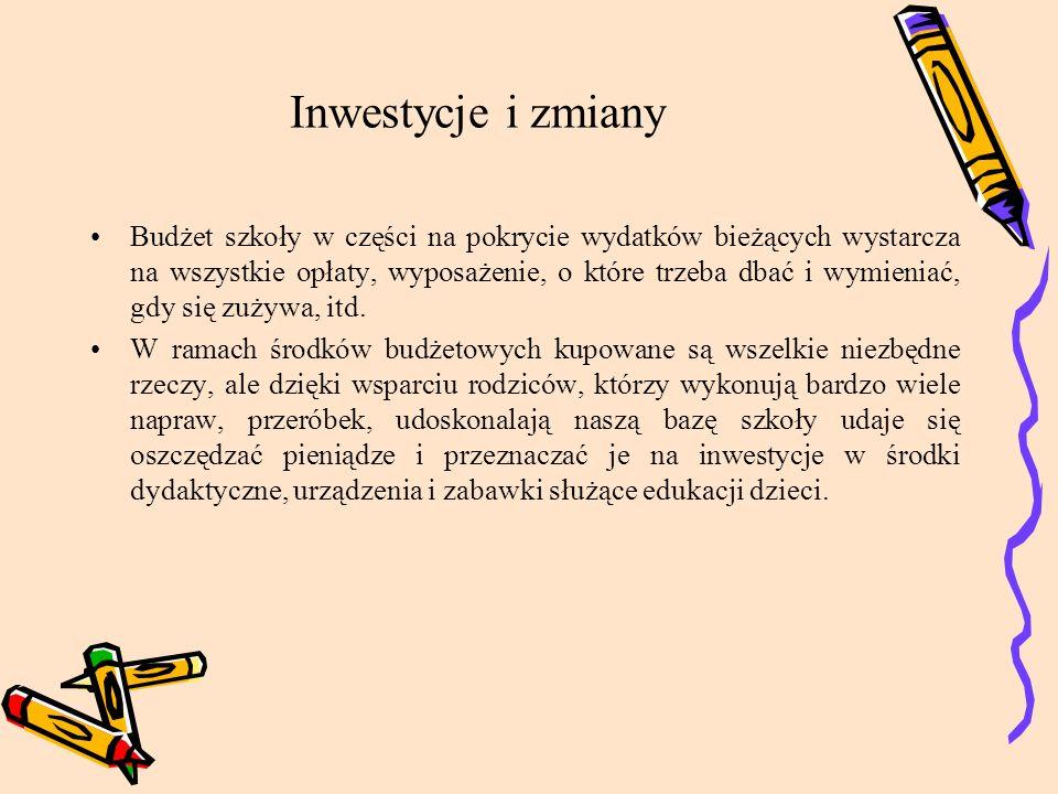 Inwestycje i zmiany
