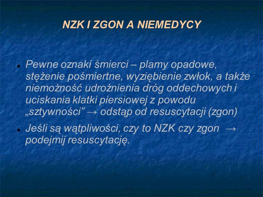 NZK I ZGON A NIEMEDYCY
