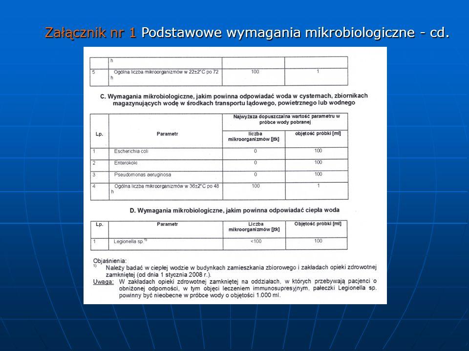 Załącznik nr 1 Podstawowe wymagania mikrobiologiczne - cd.