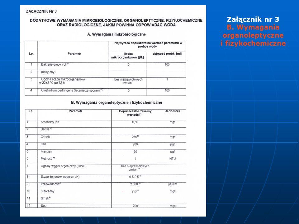 Załącznik nr 3 B. Wymagania organoleptyczne i fizykochemiczne