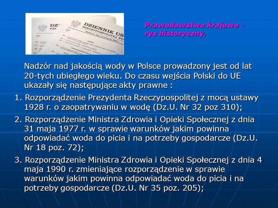 Prawodawstwo krajowe - rys historyczny.