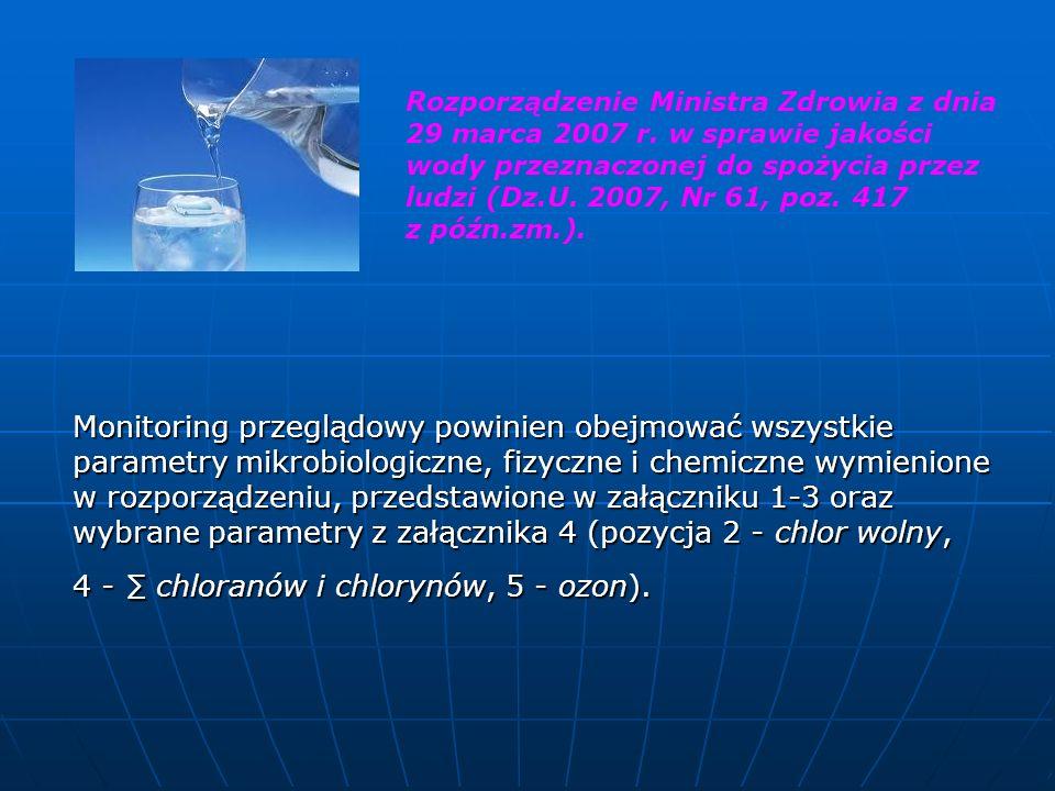 4 - ∑ chloranów i chlorynów, 5 - ozon).