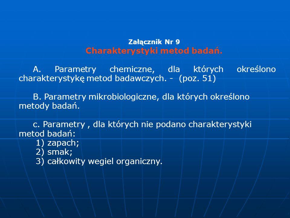 Charakterystyki metod badań.