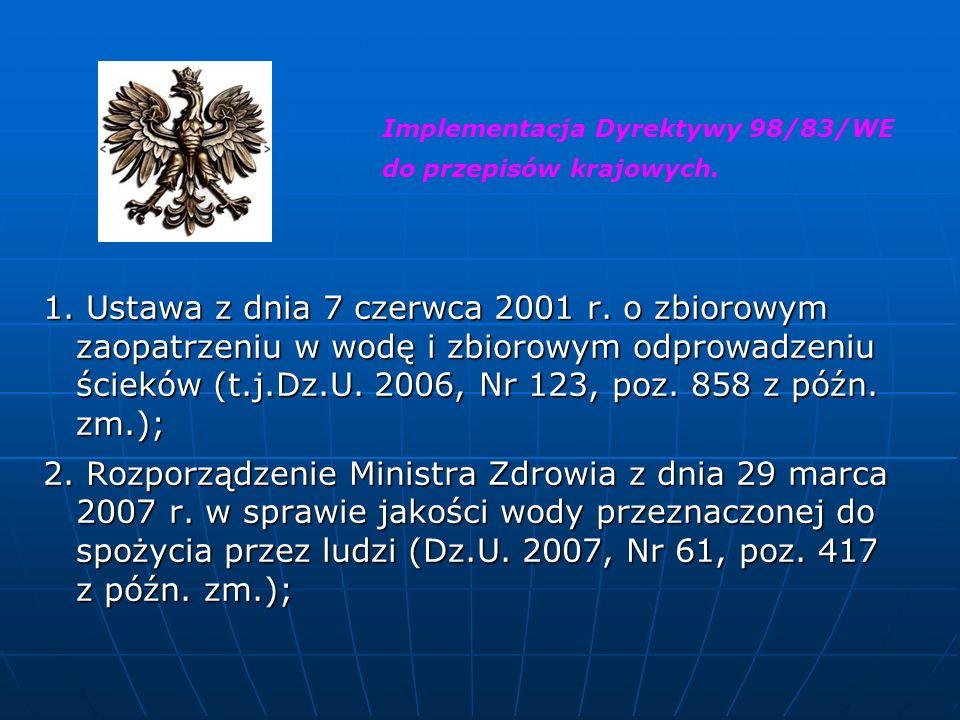 Implementacja Dyrektywy 98/83/WE