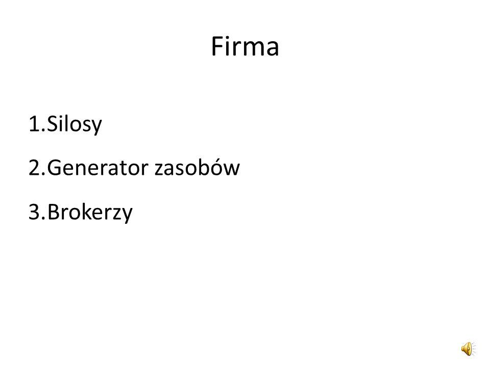 Firma Silosy Generator zasobów Brokerzy