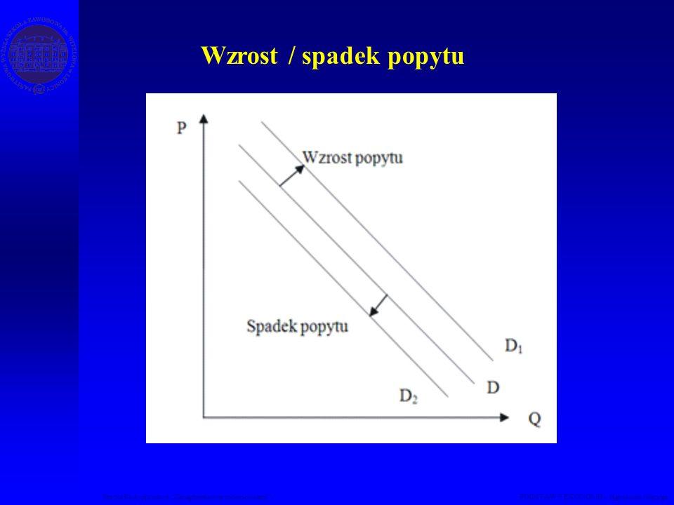 """Wzrost / spadek popytu Studia Podyplomowe """"Zarządzanie nieruchomościami PODSTAWY EKONOMII – Agnieszka Macuga."""