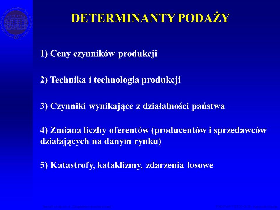 DETERMINANTY PODAŻY 1) Ceny czynników produkcji