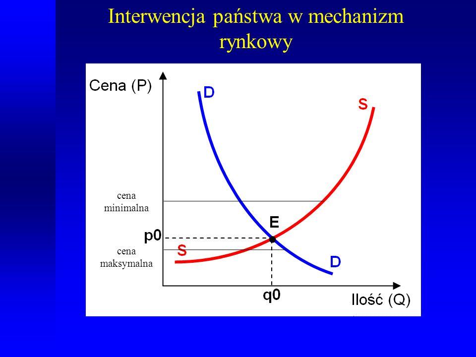 Interwencja państwa w mechanizm rynkowy
