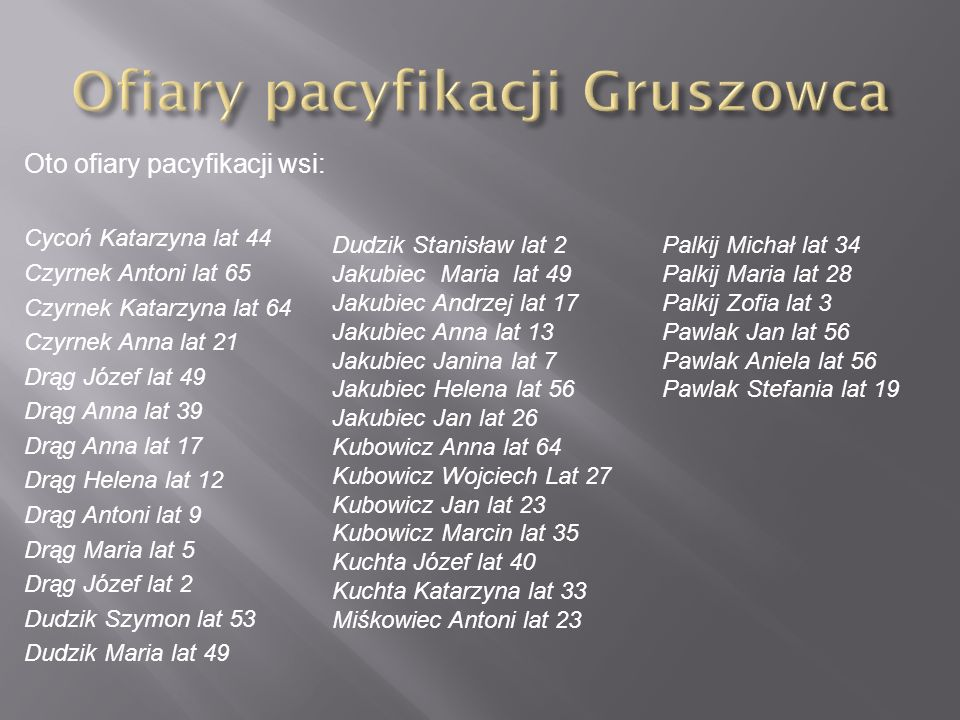 Ofiary pacyfikacji Gruszowca