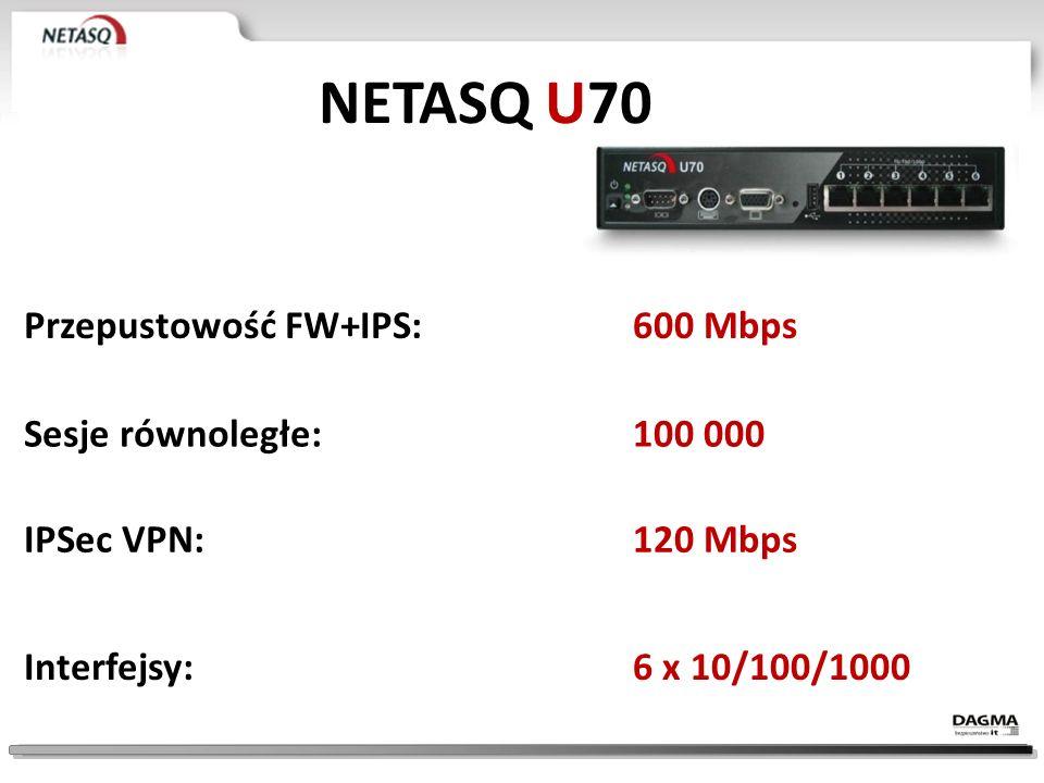 NETASQ U70 Przepustowość FW+IPS: 600 Mbps Sesje równoległe: 100 000