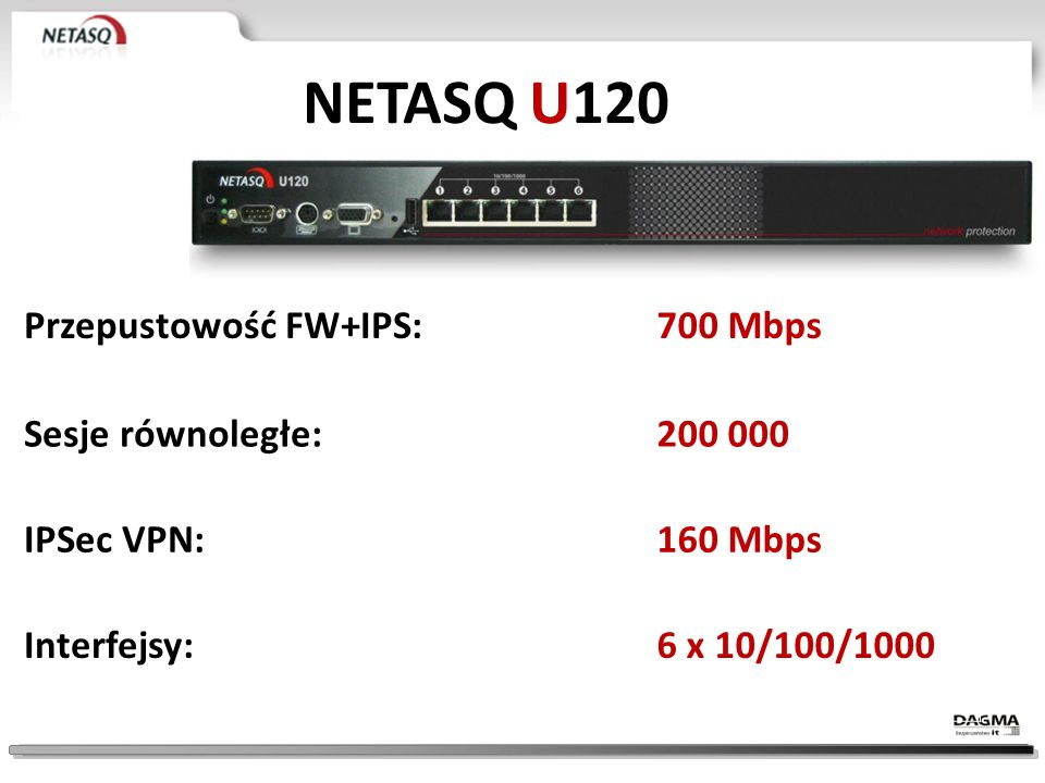 NETASQ U120 Przepustowość FW+IPS: 700 Mbps Sesje równoległe: 200 000