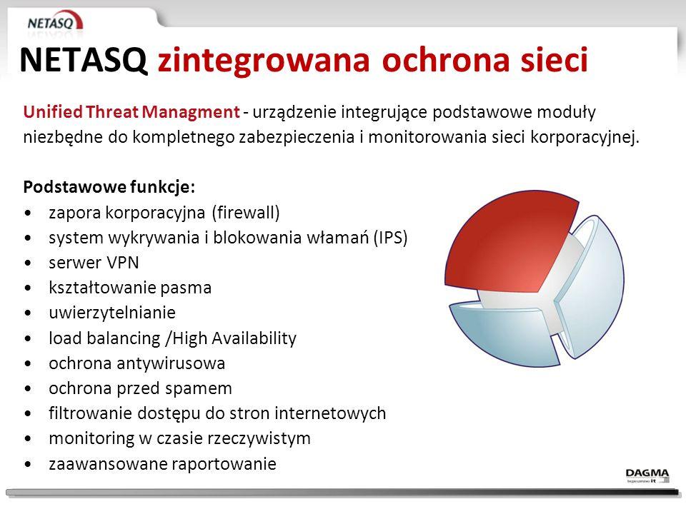 NETASQ zintegrowana ochrona sieci