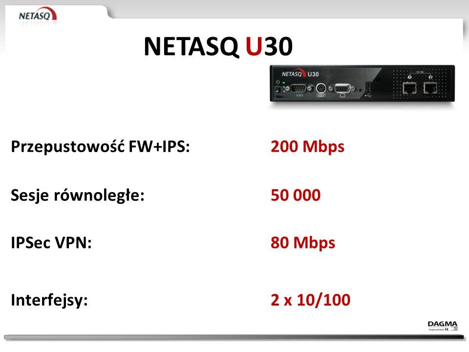 NETASQ U30 Przepustowość FW+IPS: 200 Mbps Sesje równoległe: 50 000