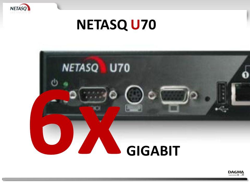 NETASQ U70 6x PR Model U70 – dedykowany dla 55-75 HOSTÓW GIGABIT