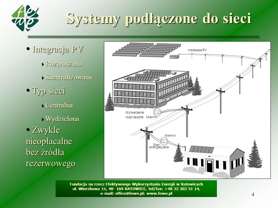 Systemy podłączone do sieci