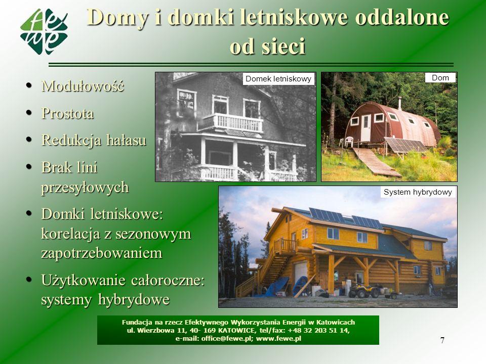 Domy i domki letniskowe oddalone od sieci