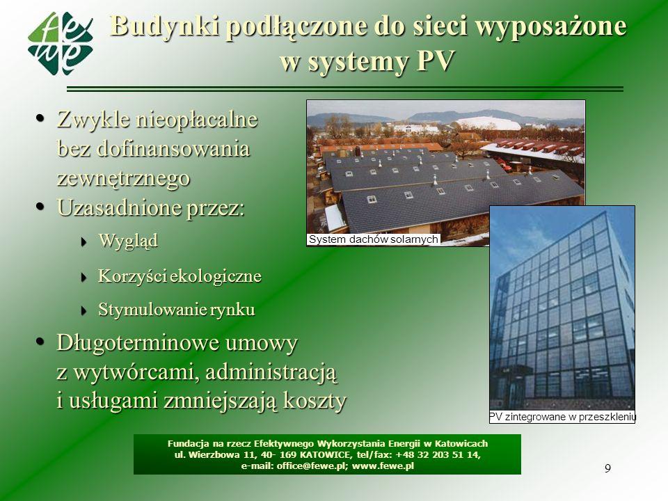 Budynki podłączone do sieci wyposażone w systemy PV
