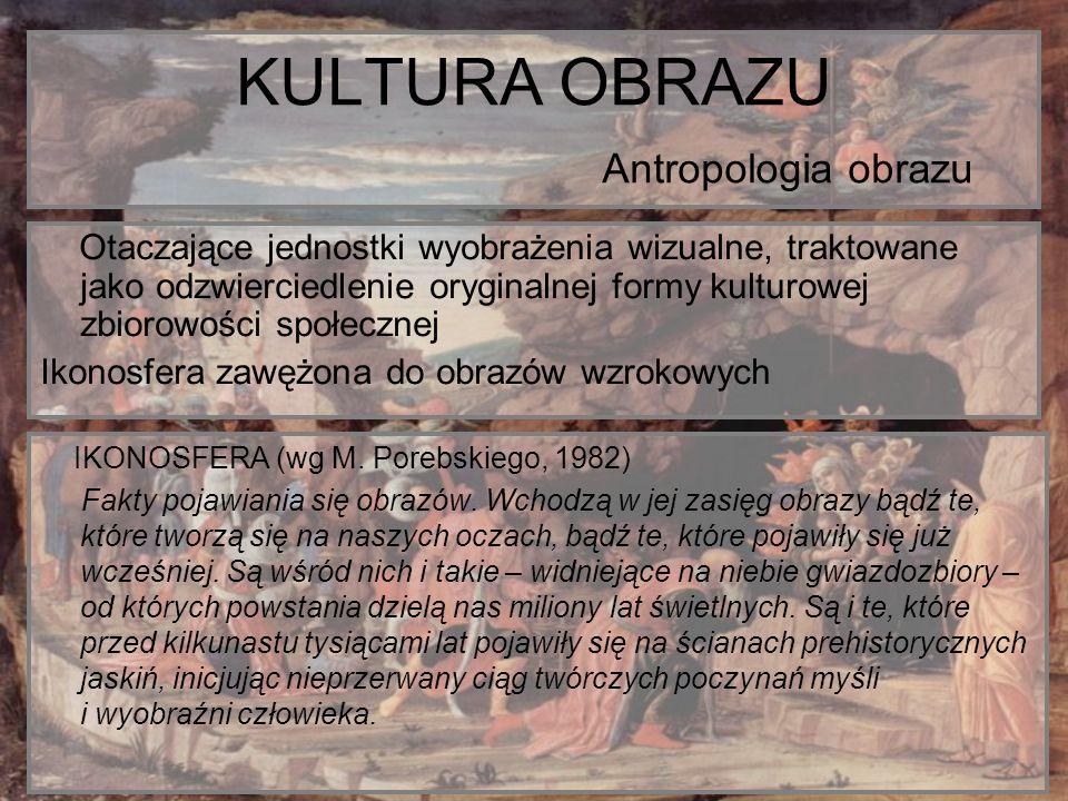 KULTURA OBRAZU Antropologia obrazu