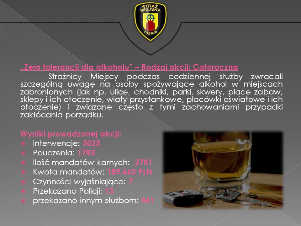"""""""Zero tolerancji dla alkoholu – Rodzaj akcji: Całoroczna"""