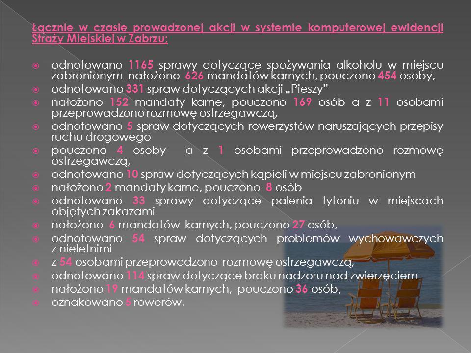 Łącznie w czasie prowadzonej akcji w systemie komputerowej ewidencji Straży Miejskiej w Zabrzu;