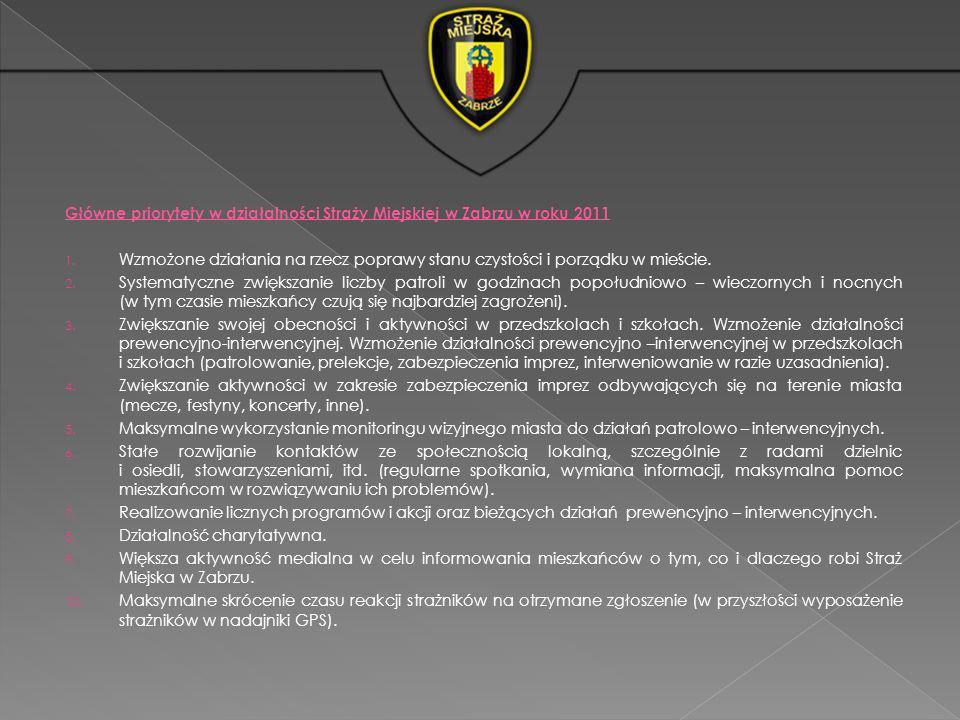 Główne priorytety w działalności Straży Miejskiej w Zabrzu w roku 2011