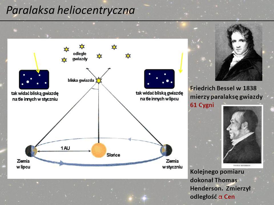 Paralaksa heliocentryczna