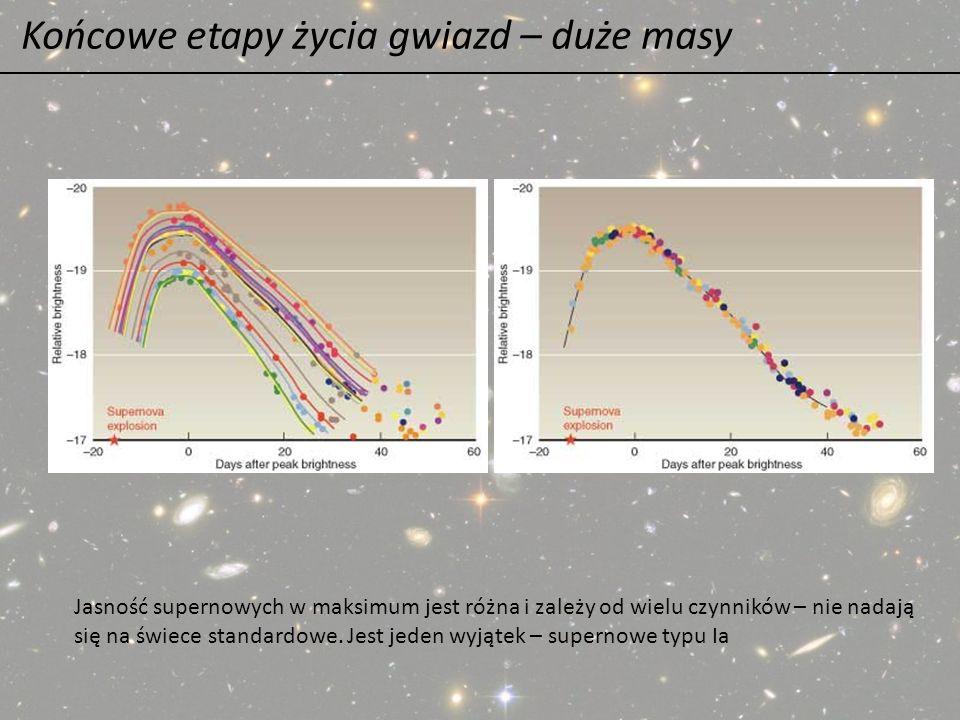Końcowe etapy życia gwiazd – duże masy