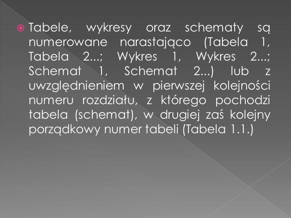 Tabele, wykresy oraz schematy są numerowane narastająco (Tabela 1, Tabela 2...; Wykres 1, Wykres 2...; Schemat 1, Schemat 2...) lub z uwzględnieniem w pierwszej kolejności numeru rozdziału, z którego pochodzi tabela (schemat), w drugiej zaś kolejny porządkowy numer tabeli (Tabela 1.1.)