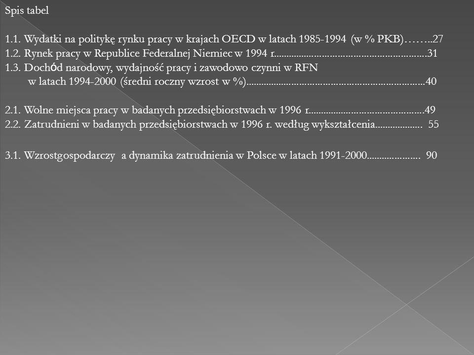 Spis tabel 1.1. Wydatki na politykę rynku pracy w krajach OECD w latach 1985-1994 (w % PKB)……..27.
