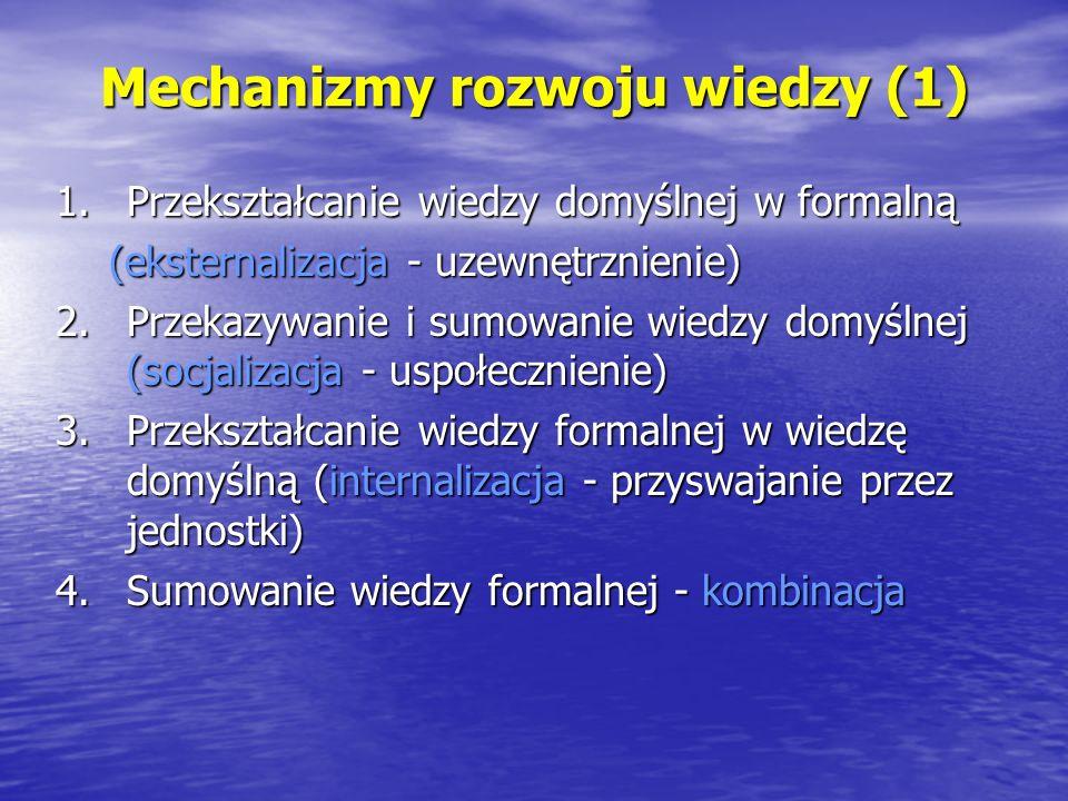 Mechanizmy rozwoju wiedzy (1)