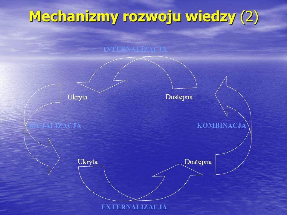 Mechanizmy rozwoju wiedzy (2)
