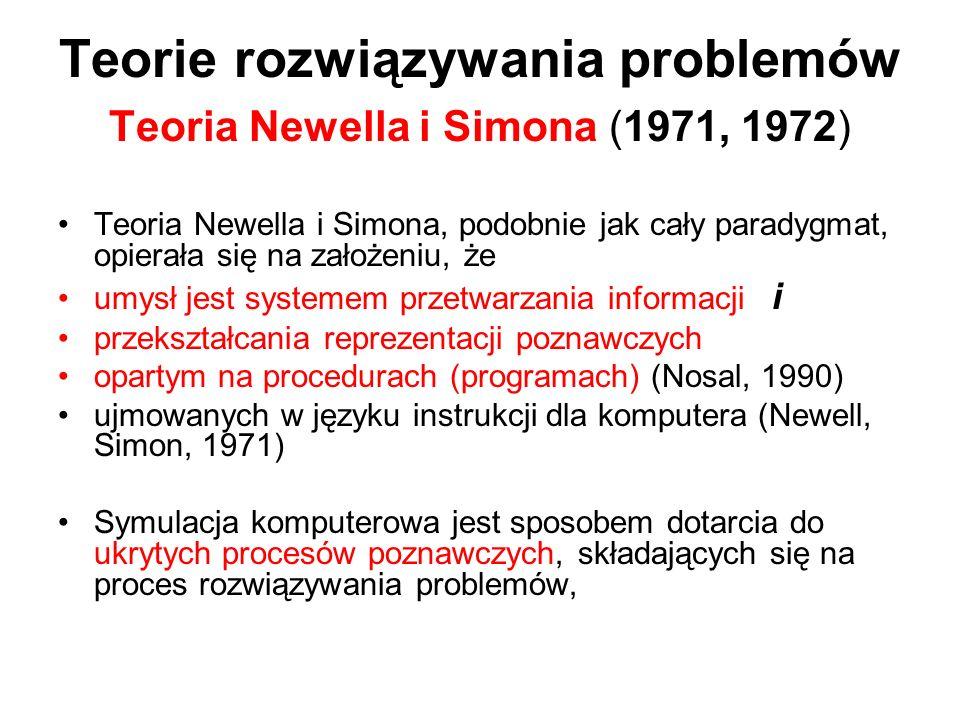 Teorie rozwiązywania problemów Teoria Newella i Simona (1971, 1972)