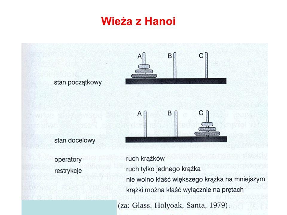 Wieża z Hanoi