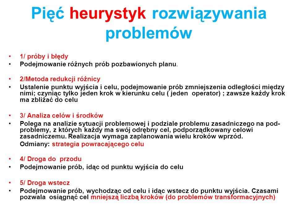 Pięć heurystyk rozwiązywania problemów