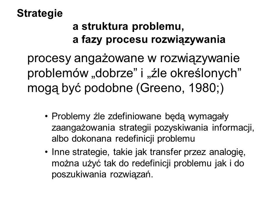 Strategie a struktura problemu, a fazy procesu rozwiązywania