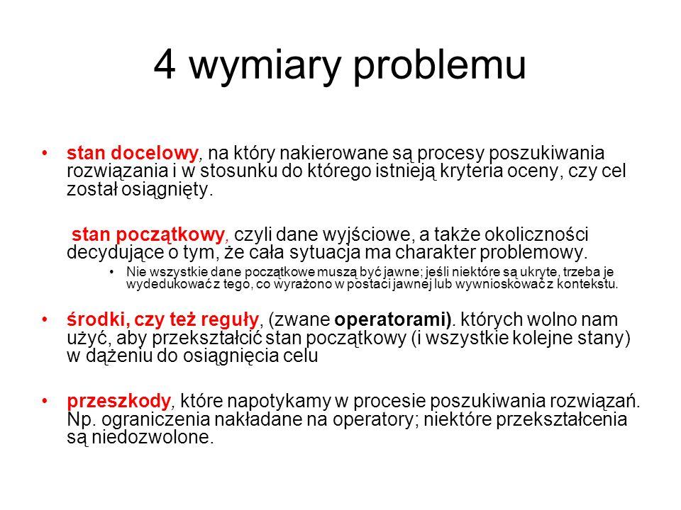 4 wymiary problemu